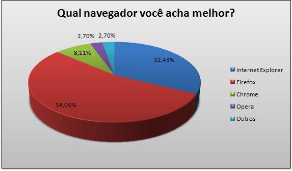 result_enquete